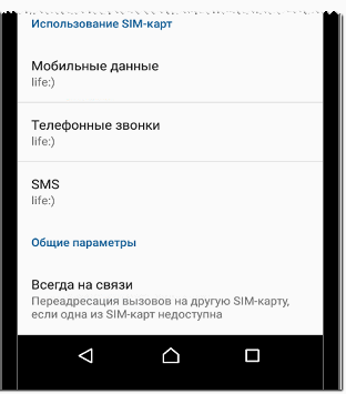 Параметры смс для Инстаграма