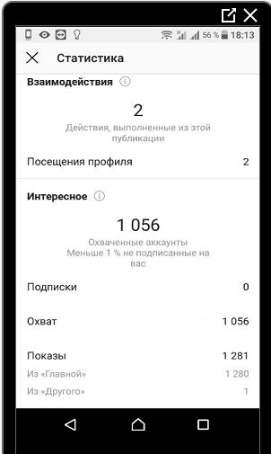 Статистика публикаций в Инстаграме